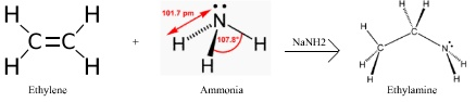 Ethylamine from Ethylene and Ammonia.jpg