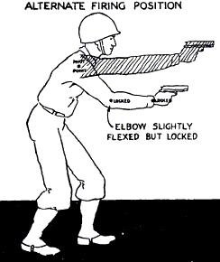 point shooting wikipedia Marine Corps 1911 Pistol