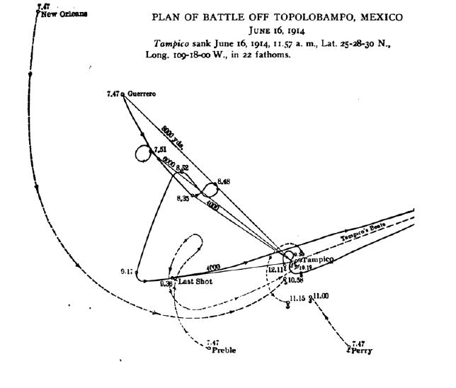 Fourth Battle Of Topolobampo