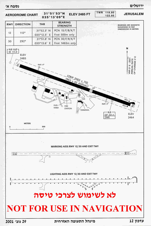 Compliance Organizational Chart: JerusalemAerodrome.jpg - Wikipedia,Chart