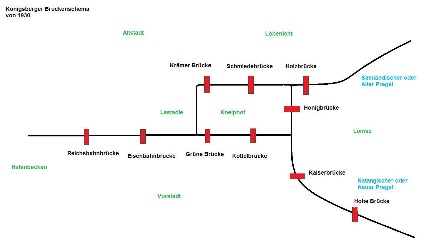 Fein Brückenschema Fotos - Elektrische Schaltplan-Ideen ...