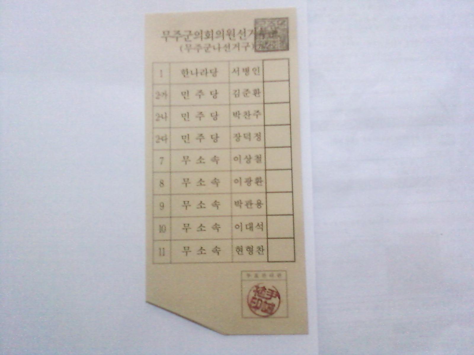 november 5th election ballot