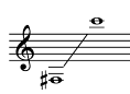 Normal range for euphonium or baritone brass instruments.png