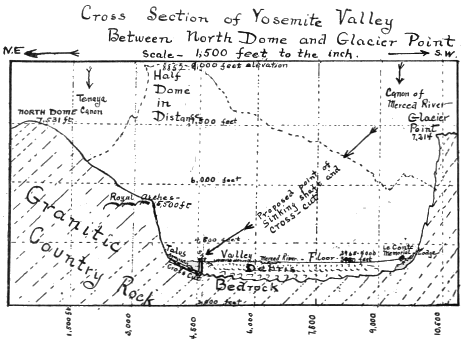 PSM V85 D084 Cross section of yosemite valley between north dome and glacier point.png