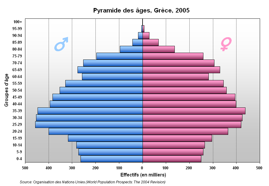 File:Pyramide Grece.PNG - Wikimedia Commons