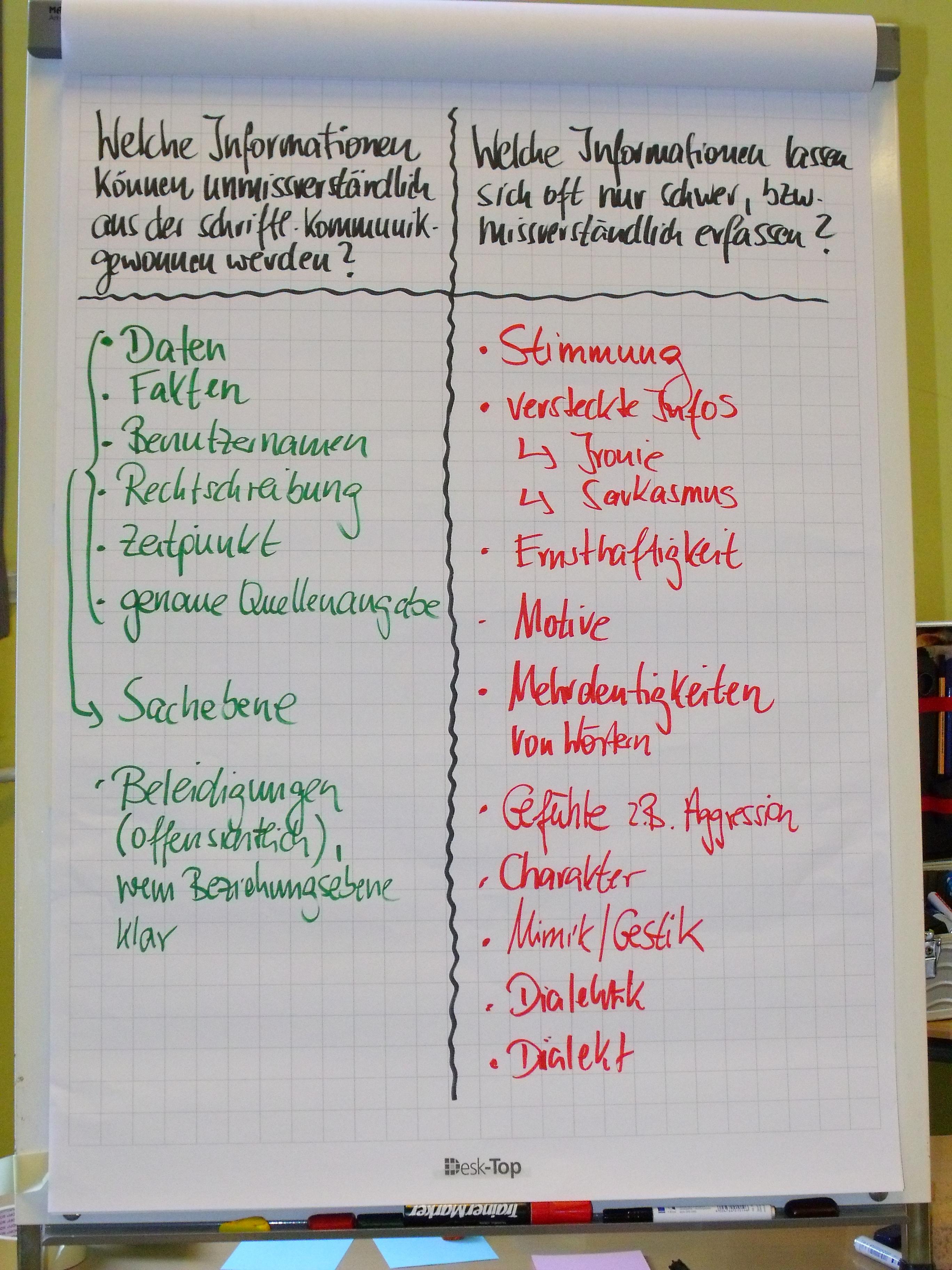 Dateiskillshare 2010 Ergebnisjpg Wikipedia