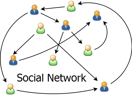 File:Social Network.png