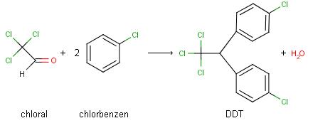 Synteza DDT.PNG