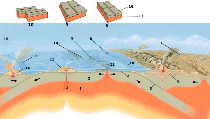 Tectonic plate boundaries2