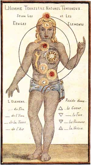 Bestand:Theosophia Practica - Gichtel.jpg