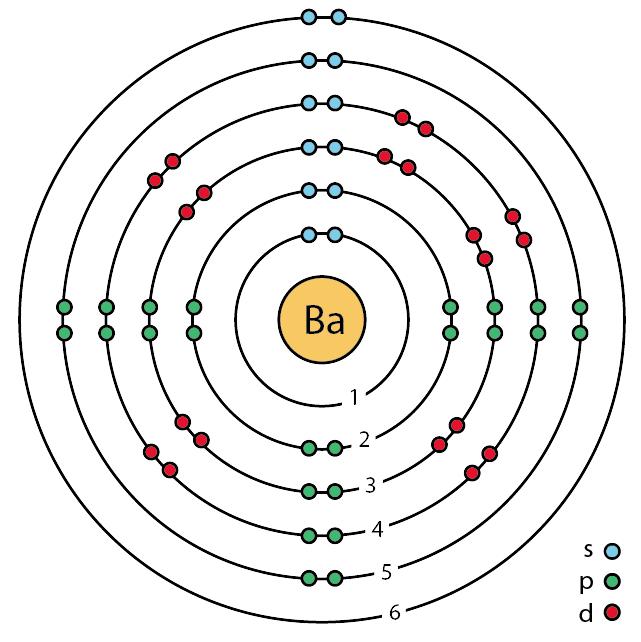 file 56 barium  ba  enhanced bohr model png wikimedia bohr diagram for all elements bohr diagram for validum