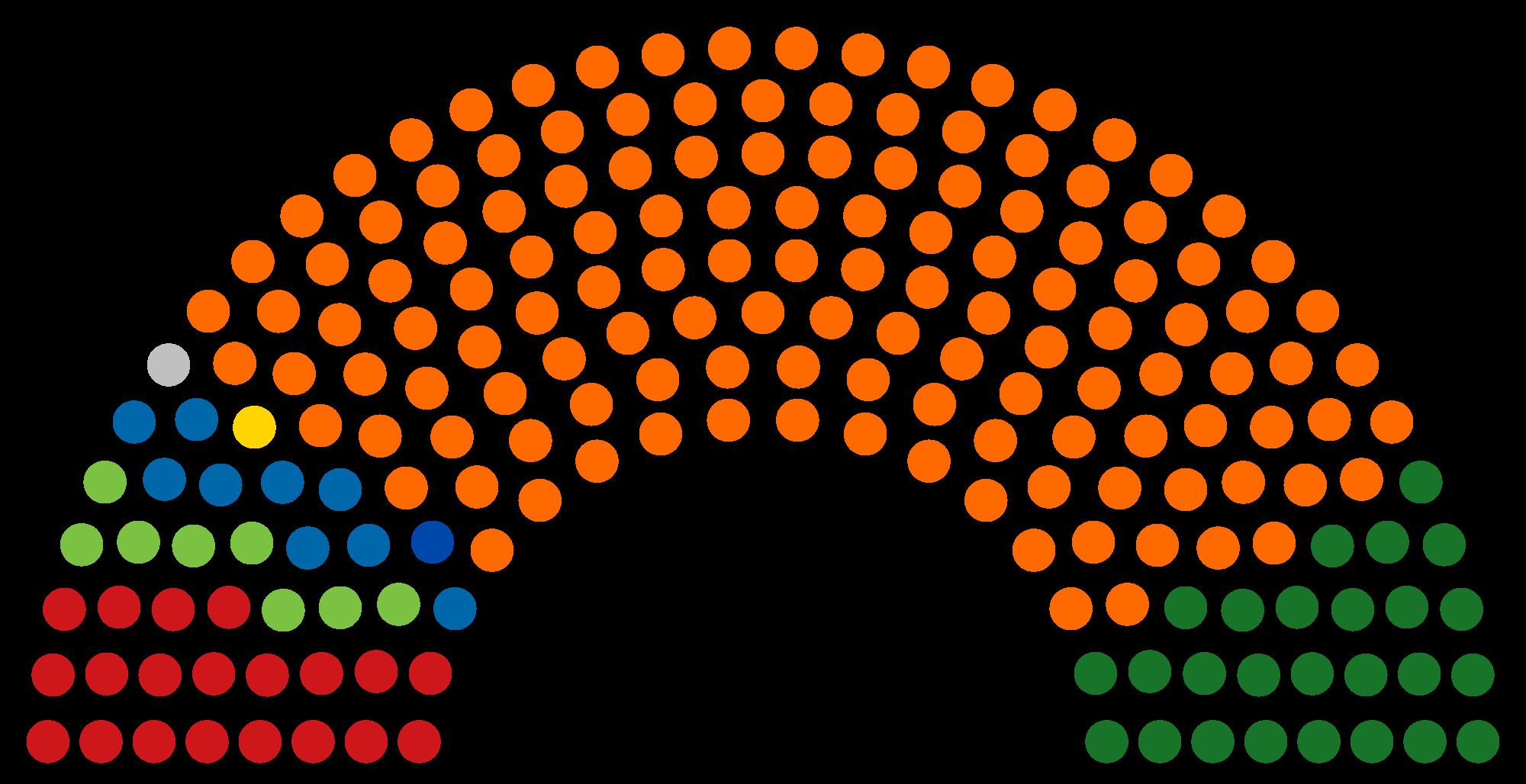 férfi keres országos szavazás)