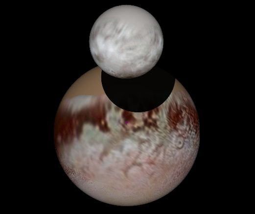 Charon Moon: Simple English Wikipedia, The Free