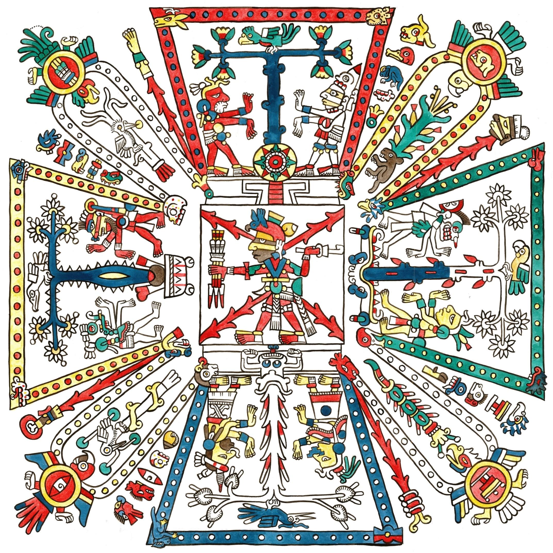 Codices Mexicas Wikipedia La Enciclopedia Libre