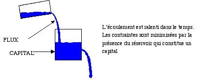 Complstruct07.jpg