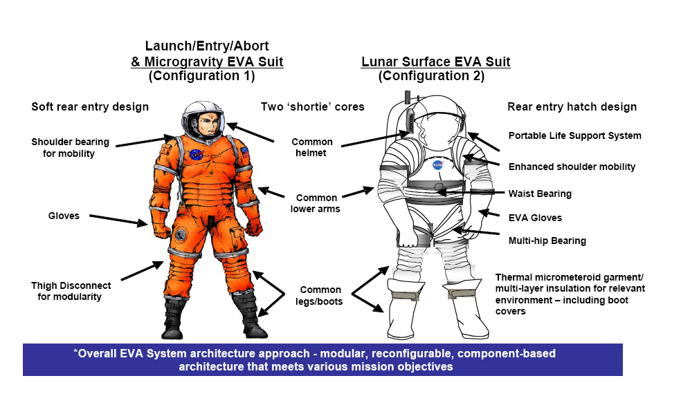 space suit labeled - photo #16