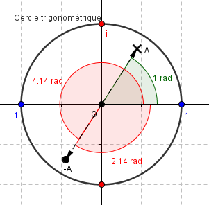 Calcul Avec Les Nombres Complexes Ecriture Exponentielle Et Trigonometrique Wikiversite