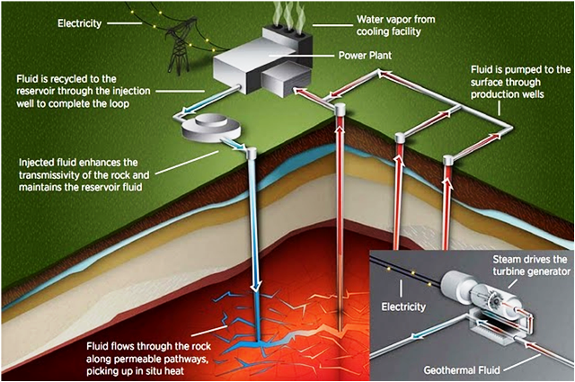 according to the geothermal energy association geothermal energy ...