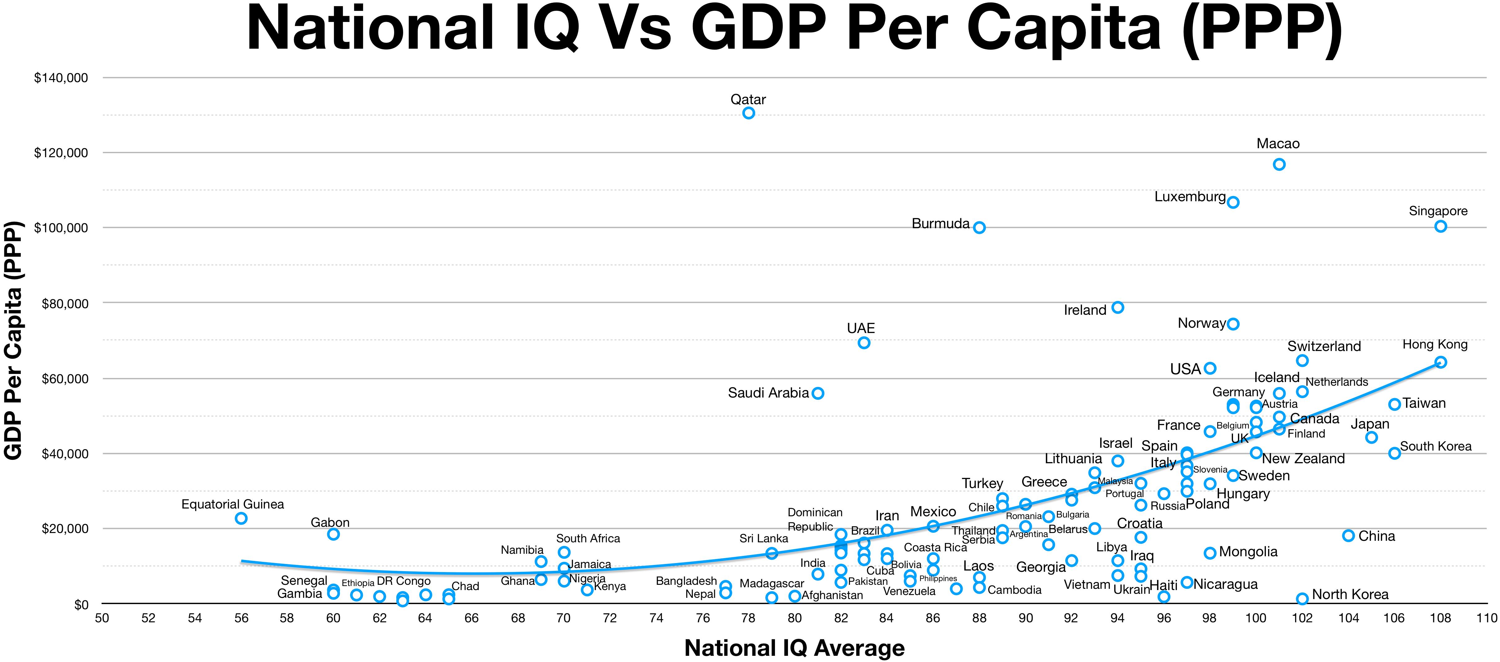 Nations and intelligence - Wikipedia