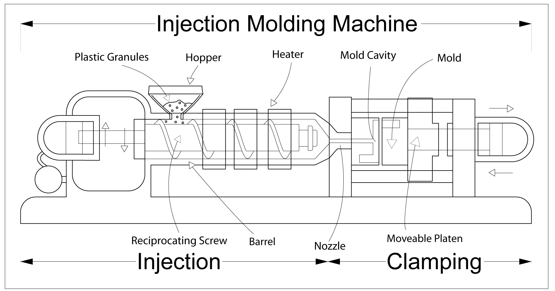 Water Mold Diagram Injection moulding - Wikiwand