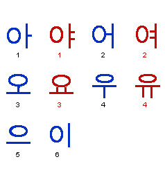 Korean vowels.jpg