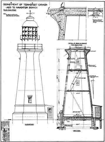 File Low Point Lighthouse Plan Jpg Wikimedia Commons