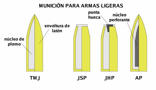 Municion ligera.png