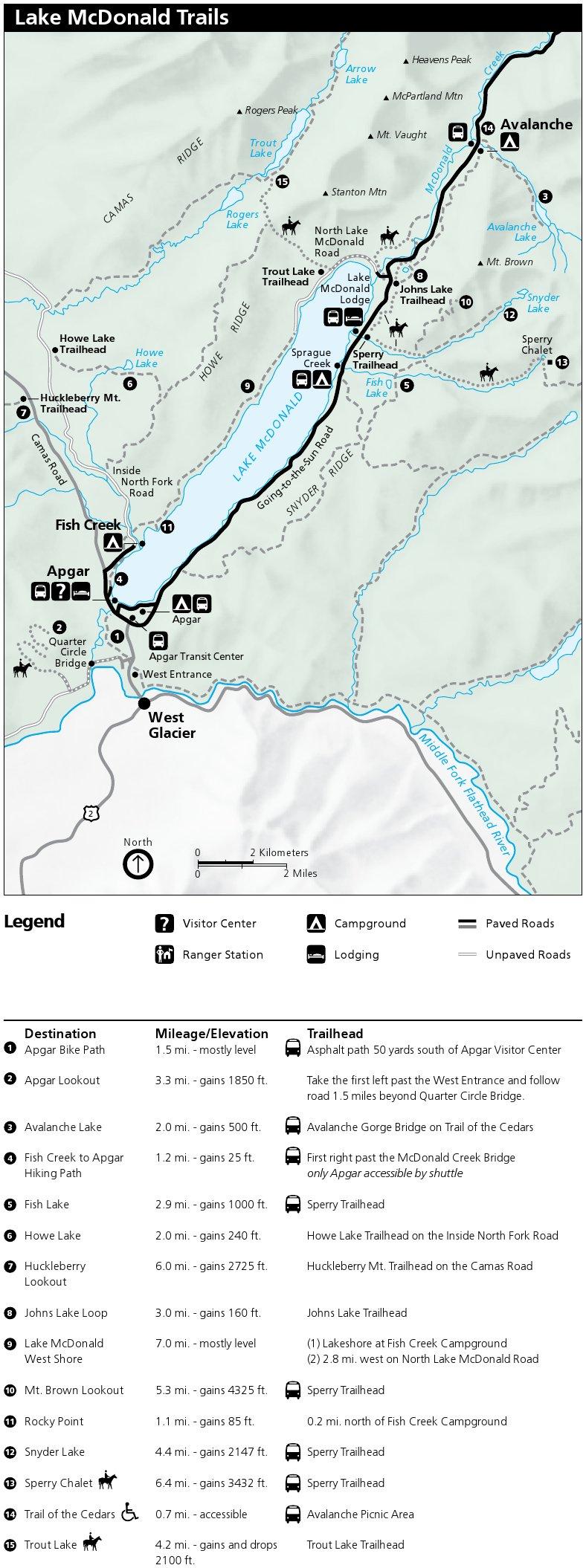 FileNPS glacierlakemcdonaldtrailmapjpg Wikimedia Commons