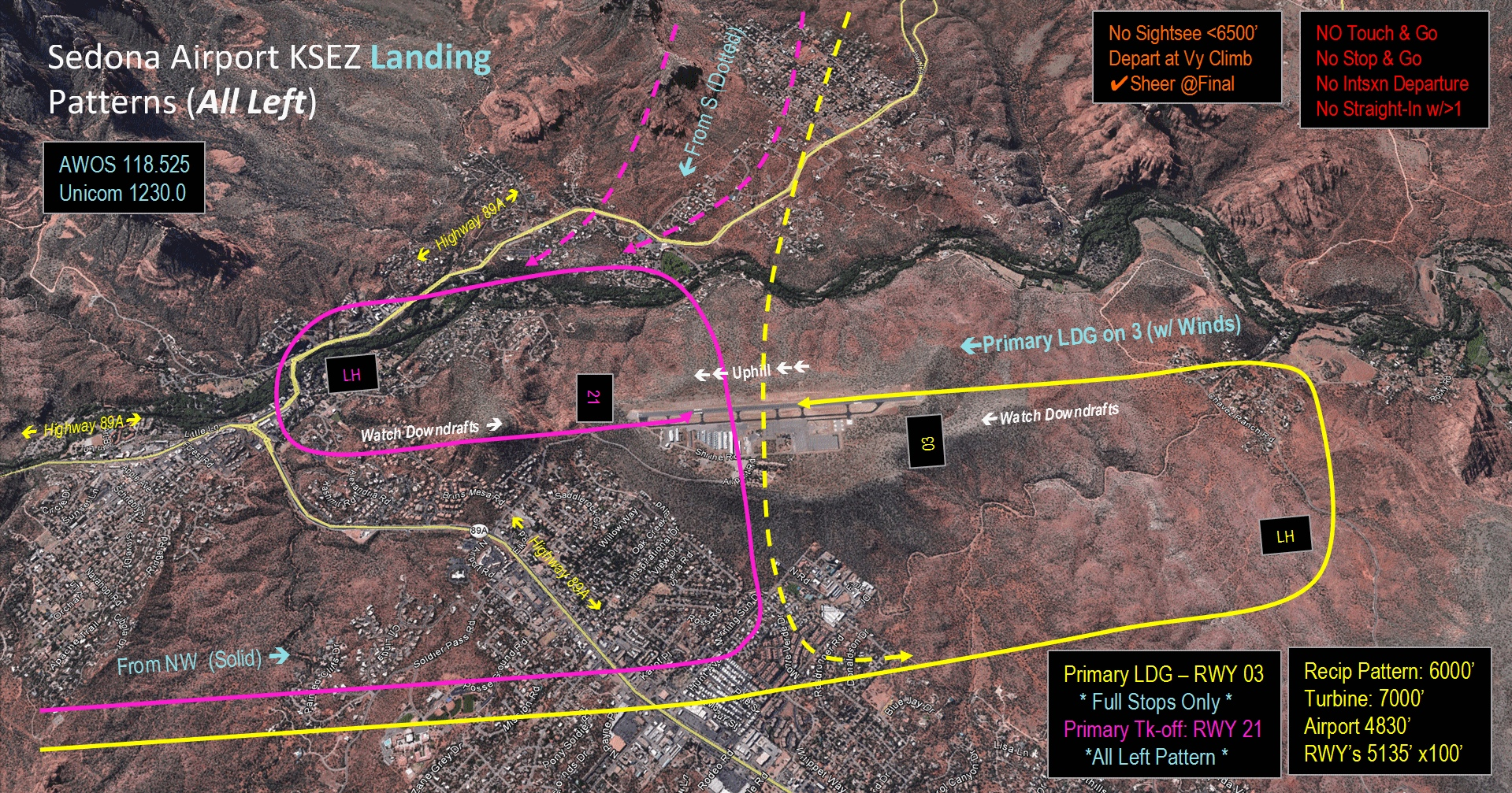 Landing Procedures and Pattern for KSEZ from North and South - CLICK for Noise Abatement Procedures