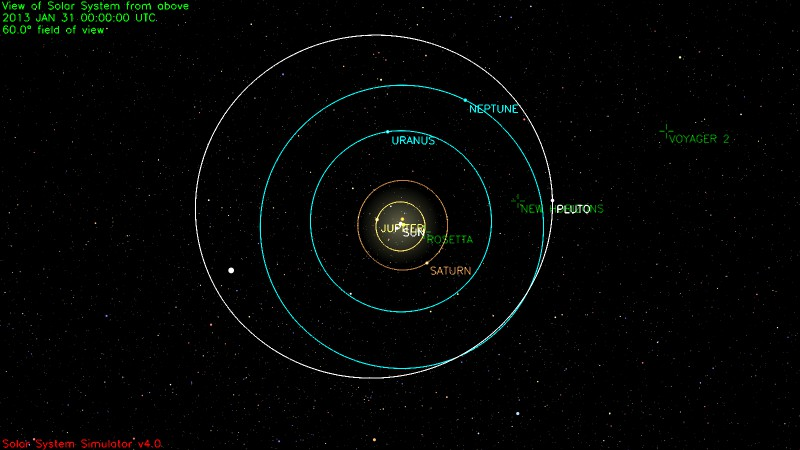 File:Planetas exteriores do Sistema Solar.jpg