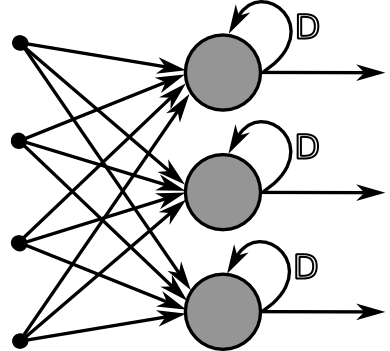 RecurrentLayerNeuralNetwork.png