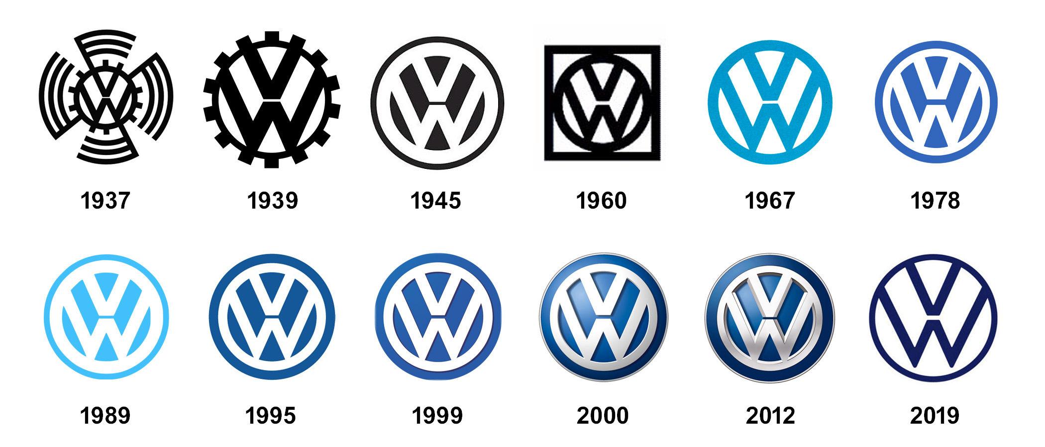 Volkswagen_Logo_history.jpg