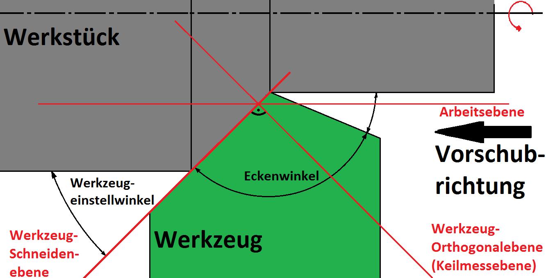 schneidteil – wikipedia