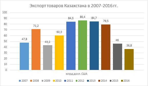 Деньги в долг на карту без процентов на 30 дней казахстан