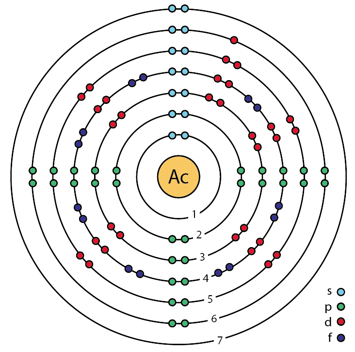File89 Actinium Ac Enhanced Bohr Modelg Wikimedia Commons