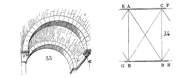 Arc doubleau d finition c 39 est quoi for Architecture romane definition