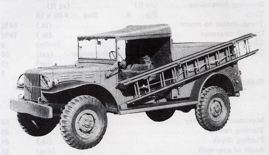Dodge WC series  Military Wiki