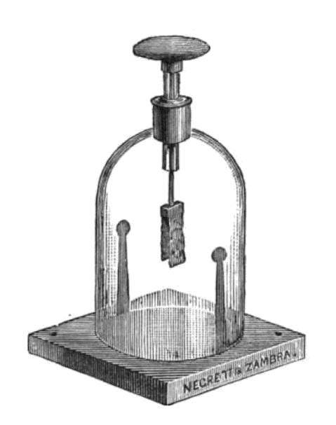 Electrical Measuring Instruments Made By William Gilbert : Electroscope definition what is