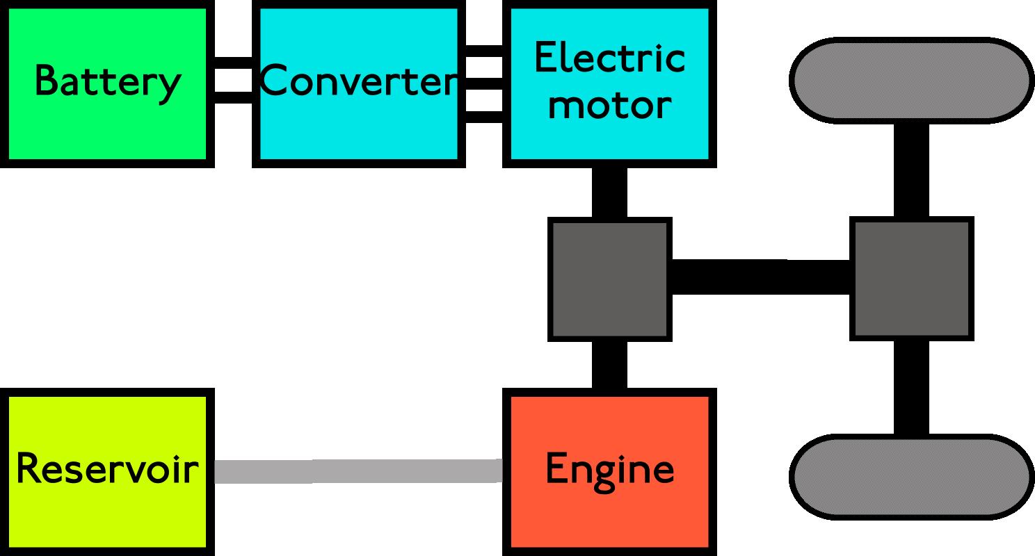 Filehybridpar Wikimedia Commons T 800 Kenworth Wiring Schematics