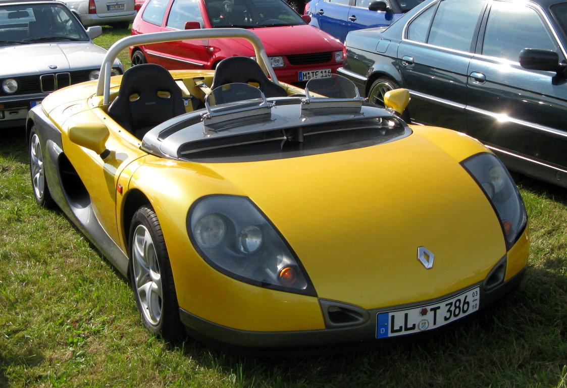 Renault Sport Spider Вікіпедія