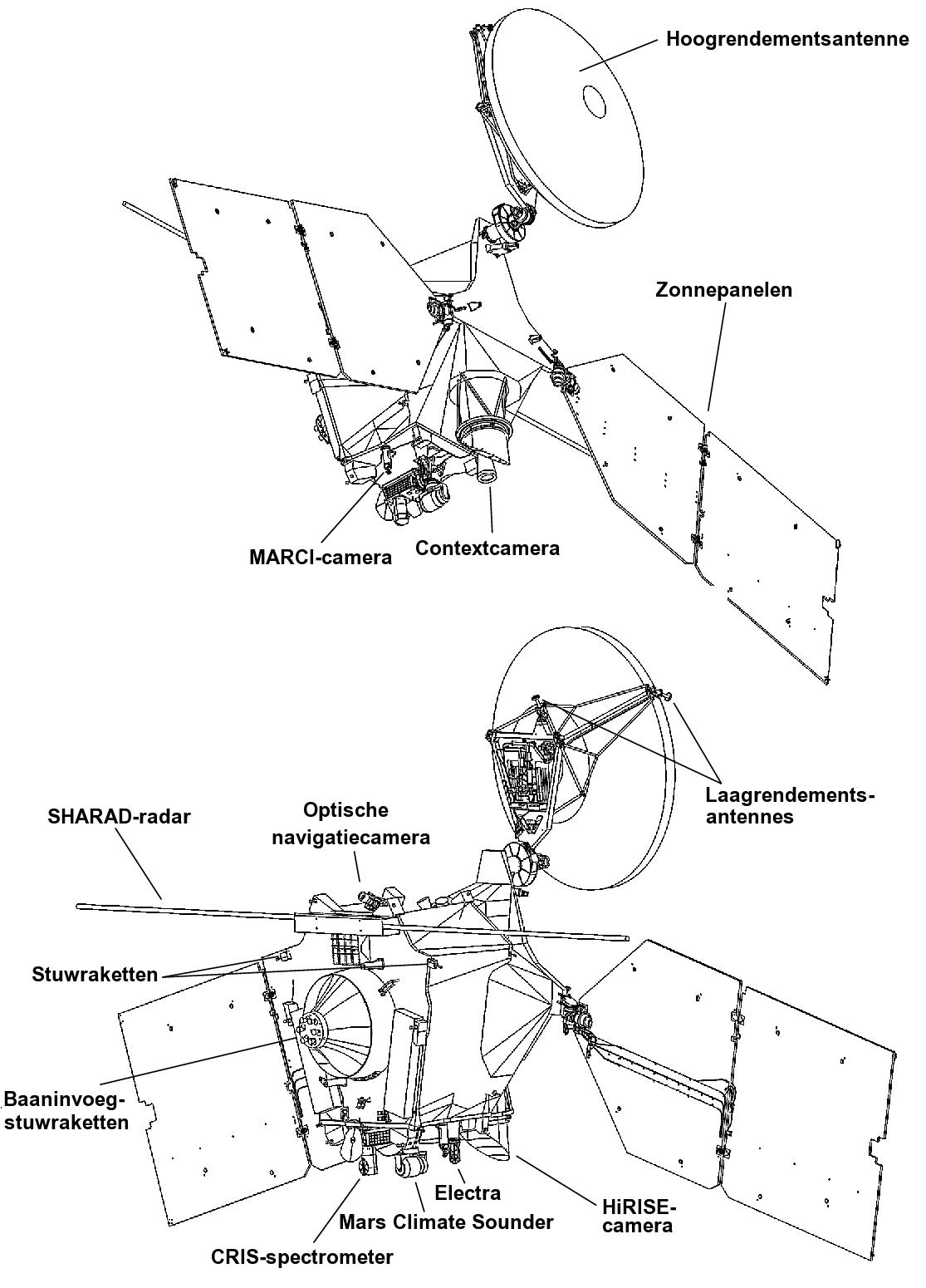 file mars reconnaissance orbiter schema png