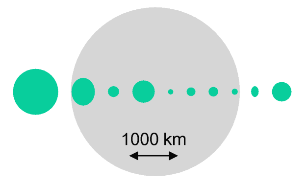 Datoteka:Moon and Asteroids 1 to 10 at 10 km per px.png