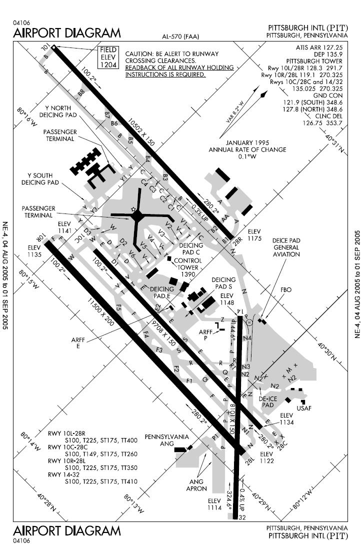 FAA Airport Diagram of KPIT