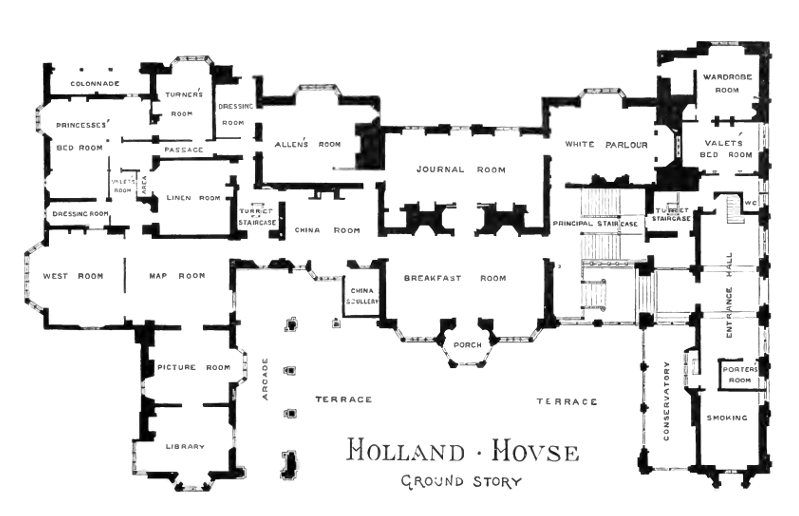 Plan Holland House Ground Story