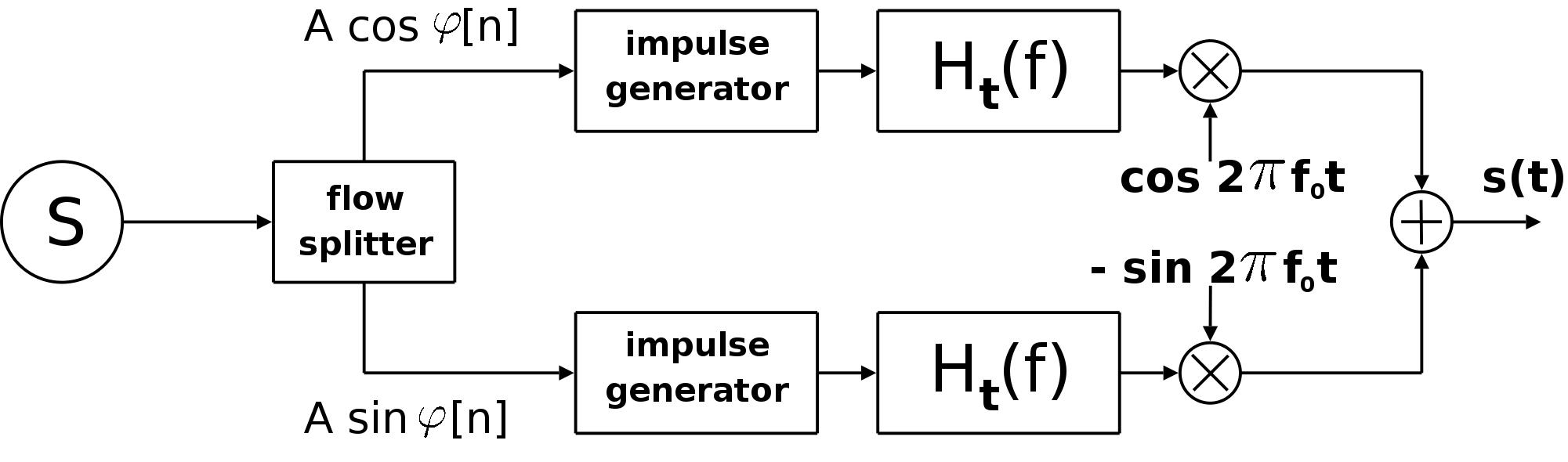 File Psk Transmitter Diagram Png