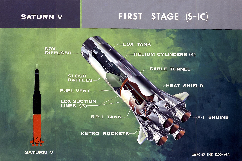 File Saturnv S Ic Jpg Wikipedia
