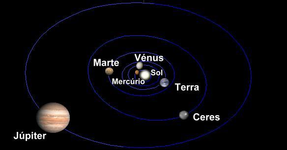 Ficheiro:Sistema Solar interior.JPG