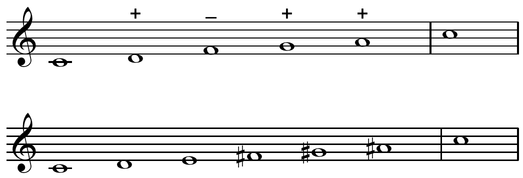 A Slendro scale on Gamelan Music, notated on a western musical staff