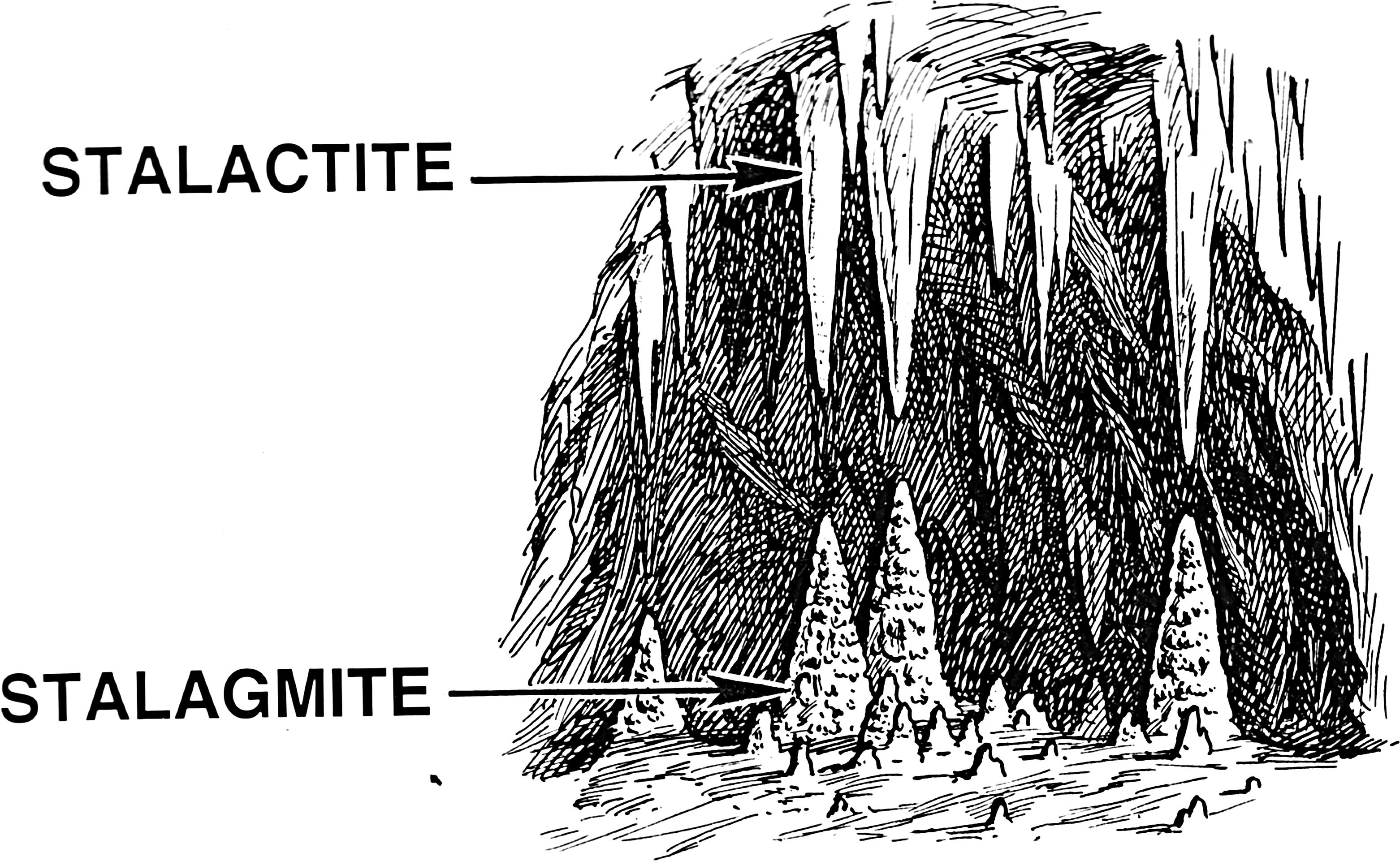 rencontre stalactite et stalagmite)