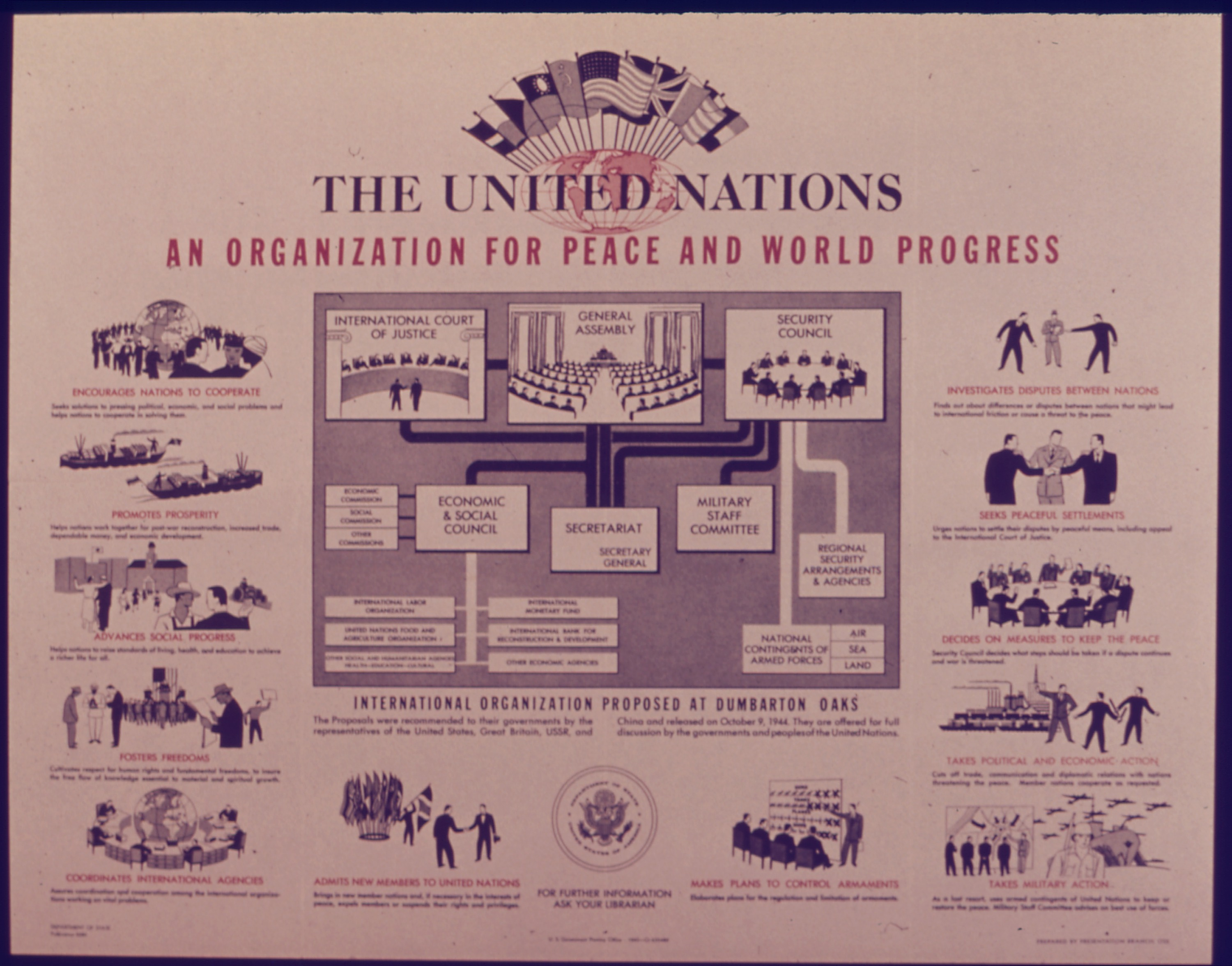 an introduction to the history of the united nations History of the united states questions including did sa marshall ever label their guns marshall arms co and how does the american constitution work.